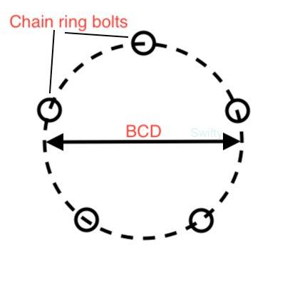 BCD illustration